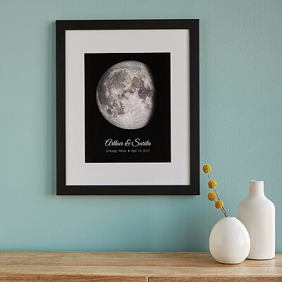 Personalized Lunar Phase of Love